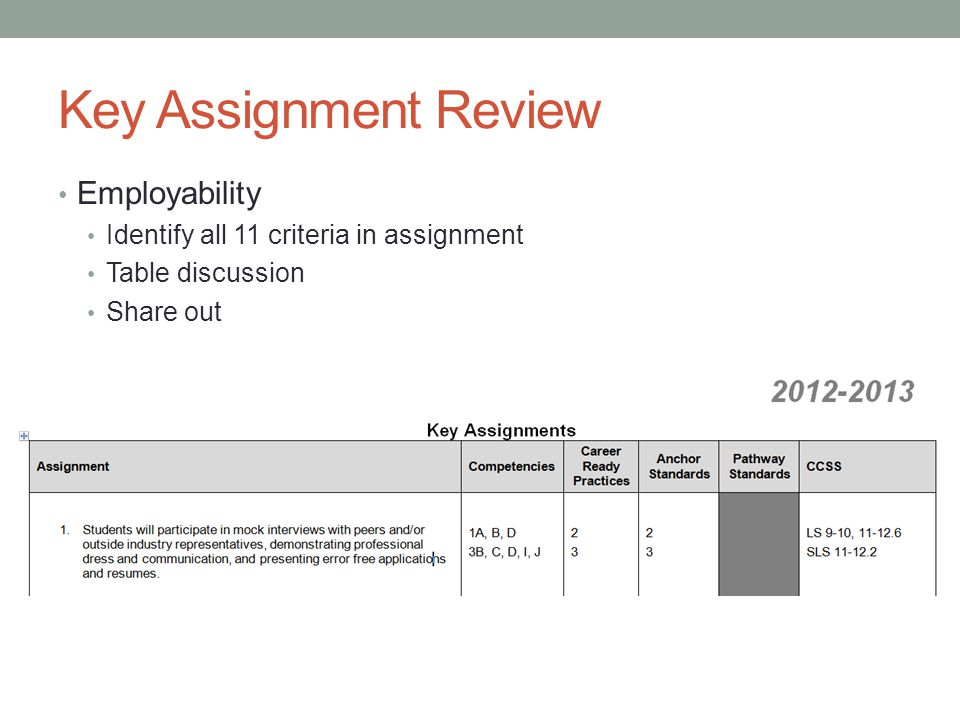 Key Assignment Review Employability
