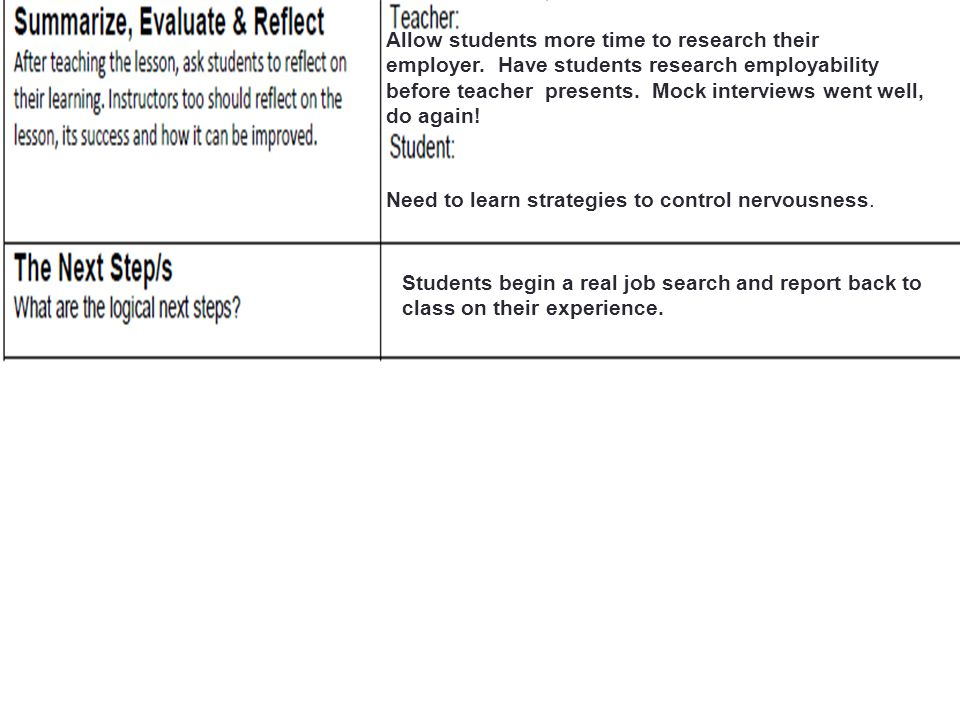 Allow students more time to research their