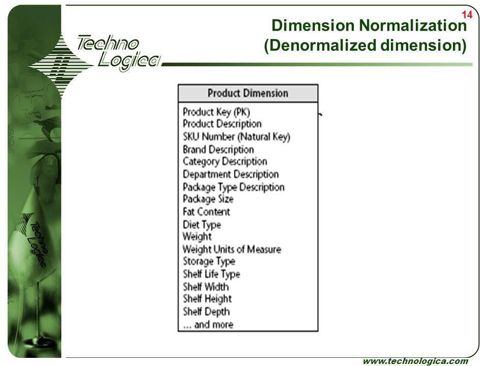 Dimension Normalization (Denormalized dimension)