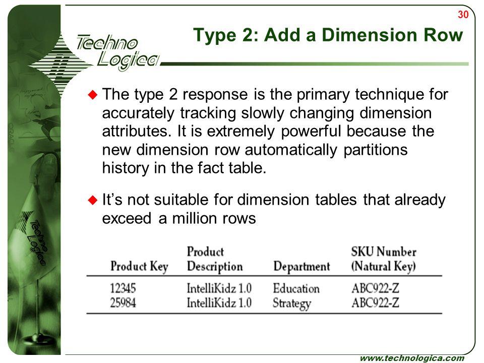 Type 2: Add a Dimension Row