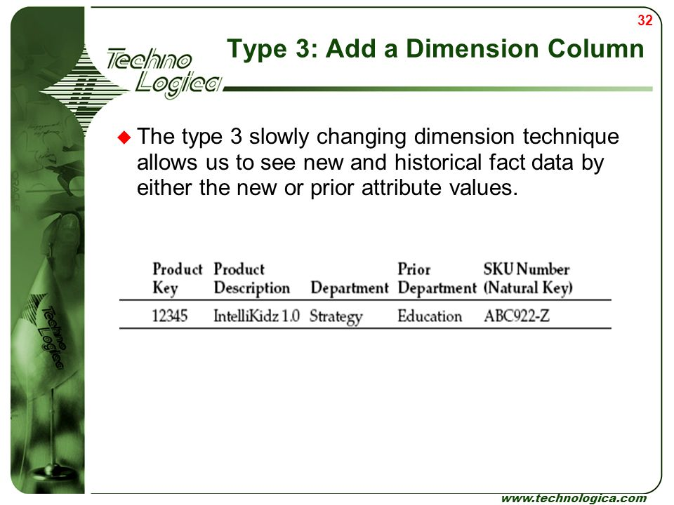 Type 3: Add a Dimension Column