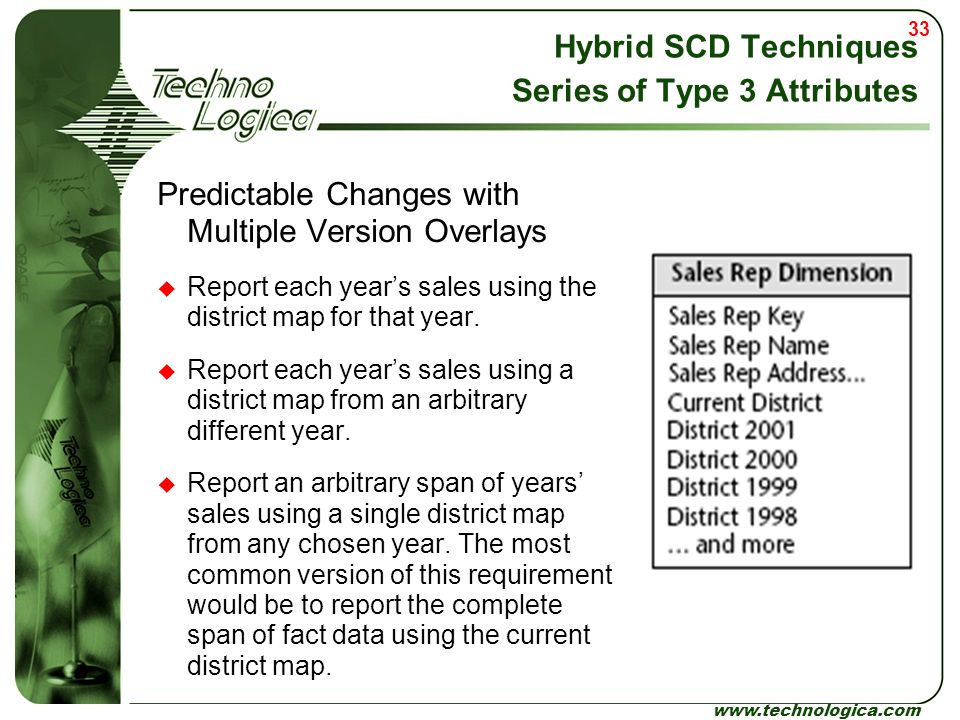 Hybrid SCD Techniques Series of Type 3 Attributes