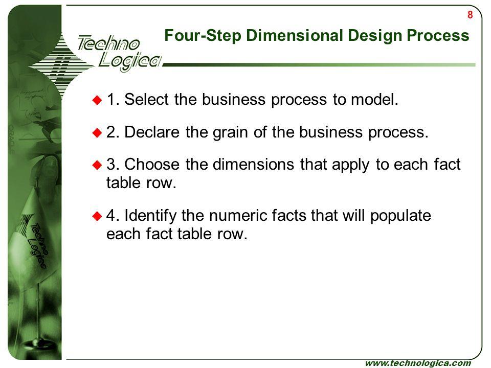Four-Step Dimensional Design Process