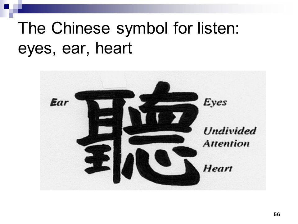The Chinese symbol for listen: eyes, ear, heart