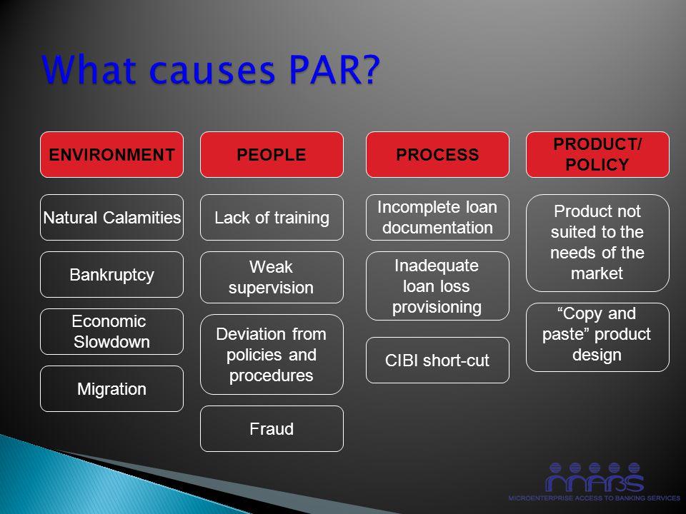 P A R Causes of PAR EXTERNAL INTERNAL