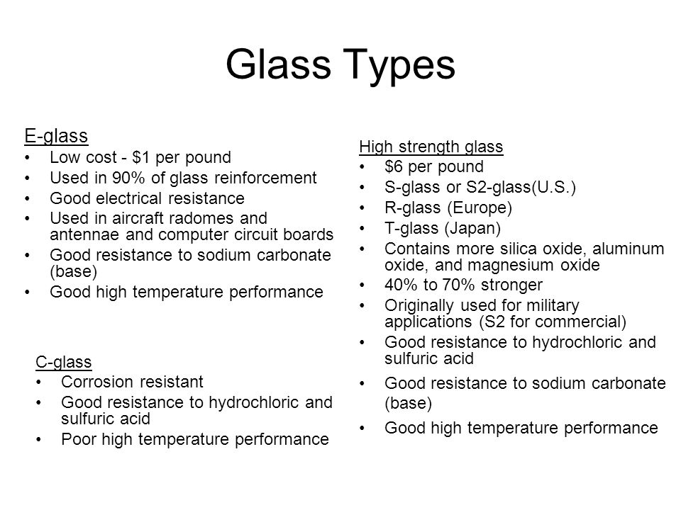 Glass Types E-glass Low cost - $1 per pound