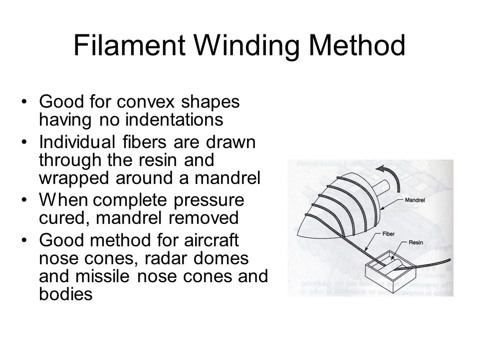 Filament Winding Method