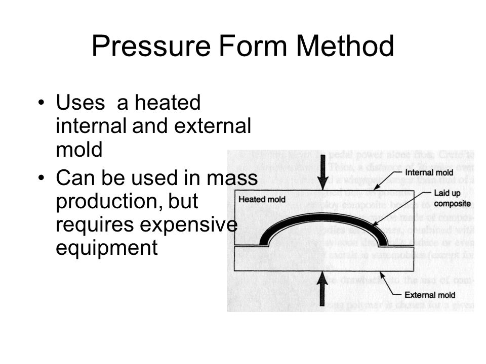 Pressure Form Method Uses a heated internal and external mold
