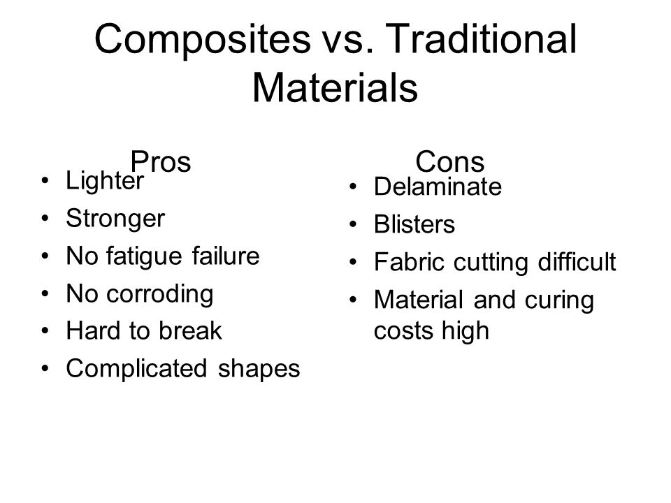 Composites vs. Traditional Materials
