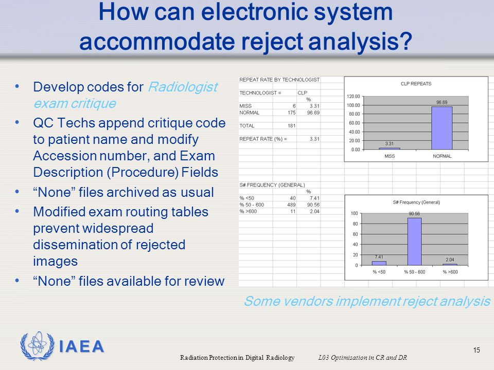 How can electronic system accommodate reject analysis