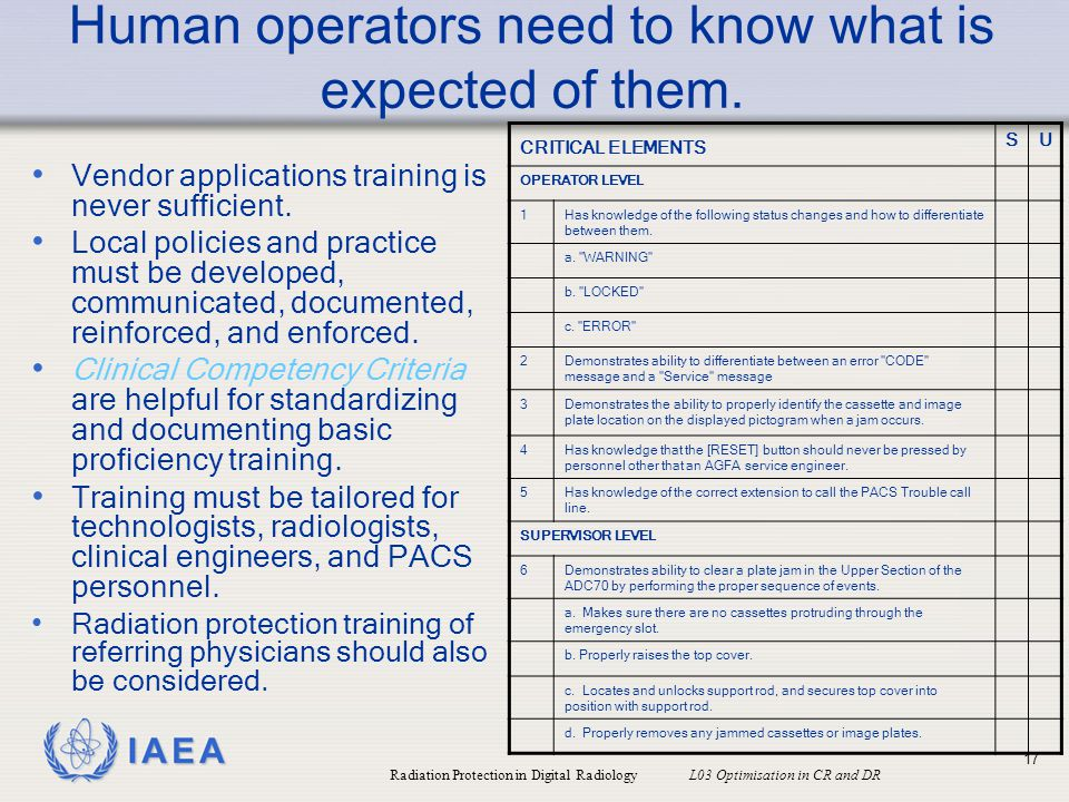 Human operators need to know what is expected of them.