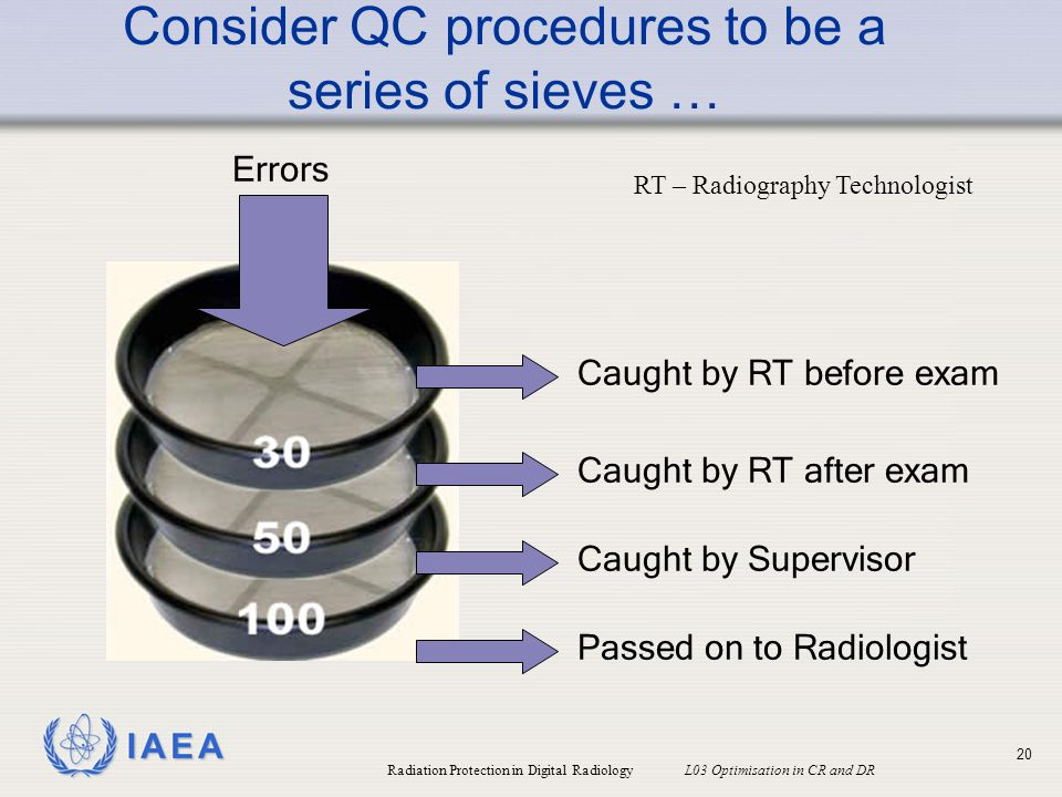 Consider QC procedures to be a series of sieves …