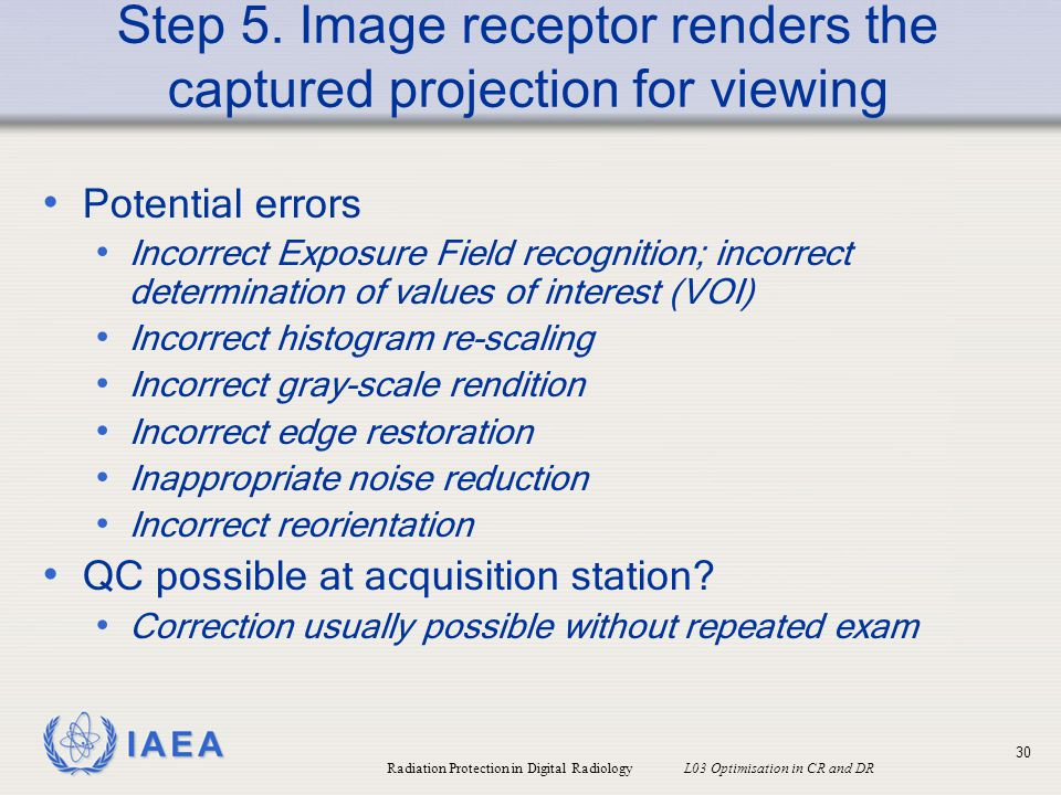 Step 5. Image receptor renders the captured projection for viewing