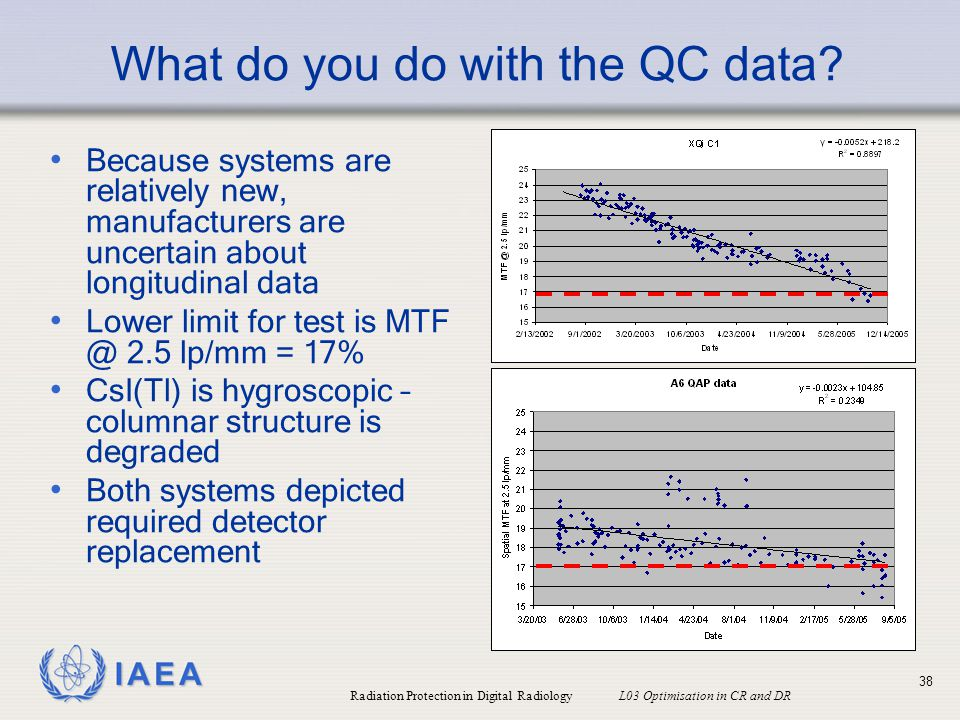 What do you do with the QC data