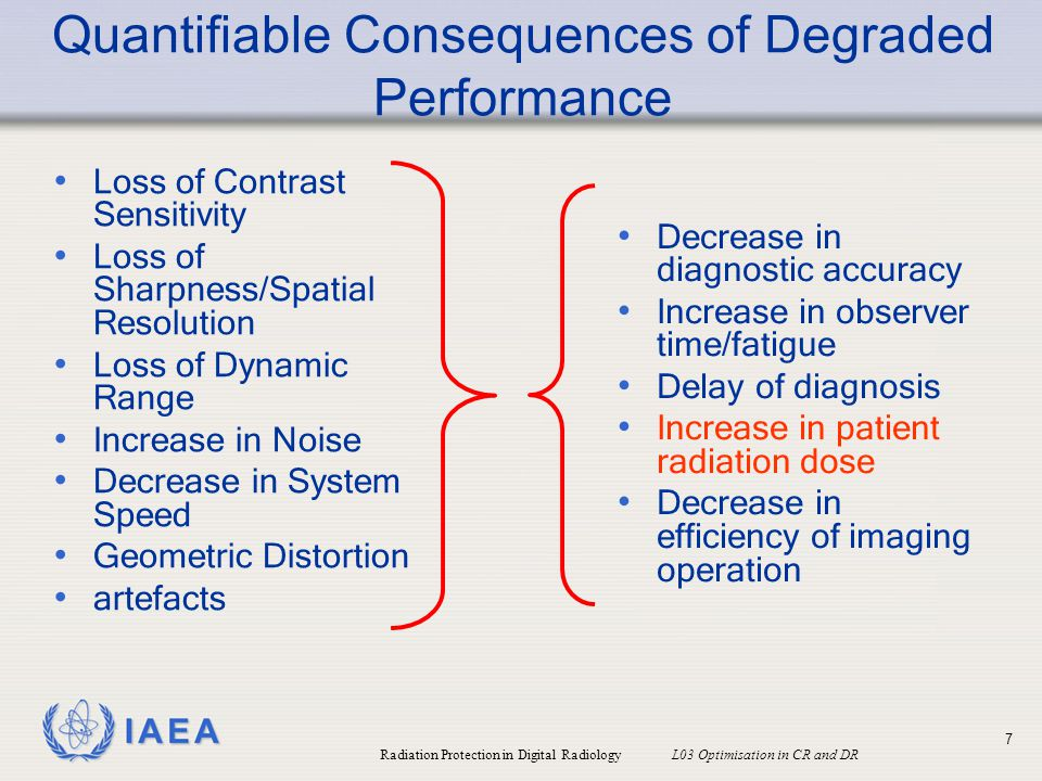 Quantifiable Consequences of Degraded Performance