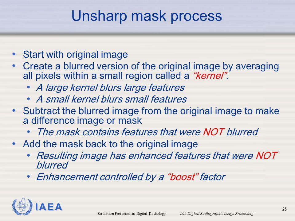 Unsharp mask process Start with original image
