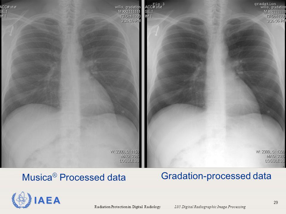 Musica® Processed data Gradation-processed data