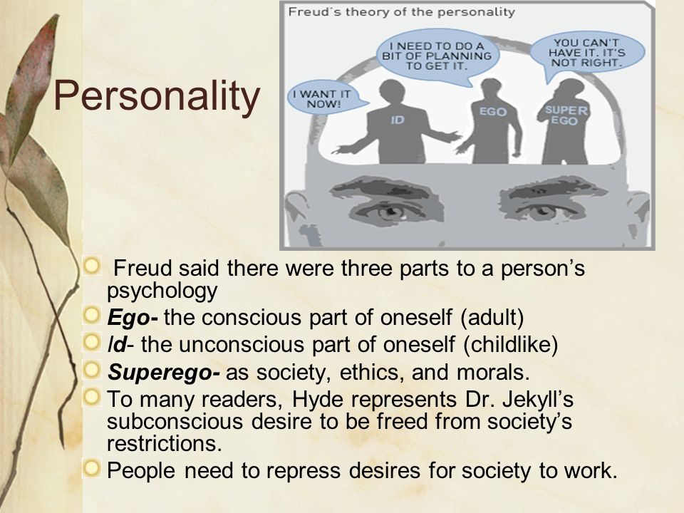 Personality Freud said there were three parts to a person's psychology