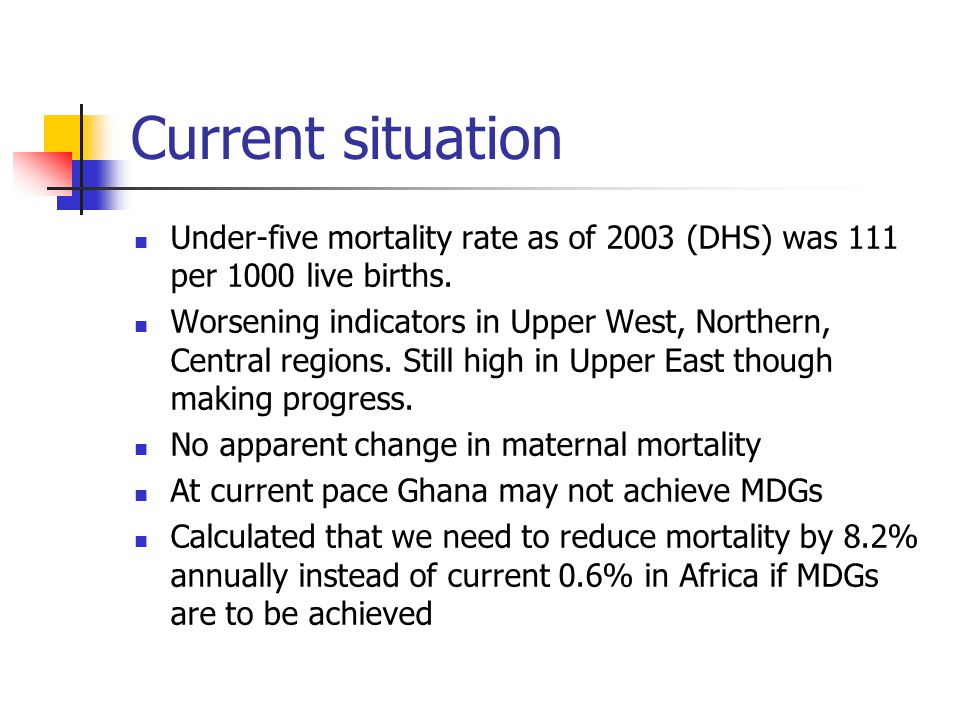 Current situation Under-five mortality rate as of 2003 (DHS) was 111 per 1000 live births.