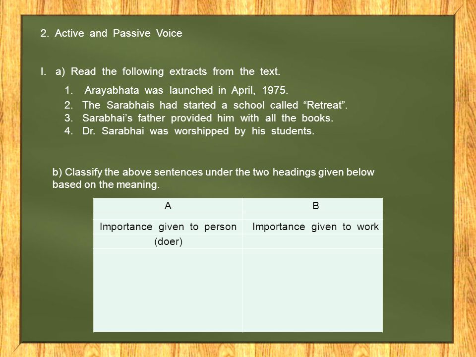 2. Active and Passive Voice