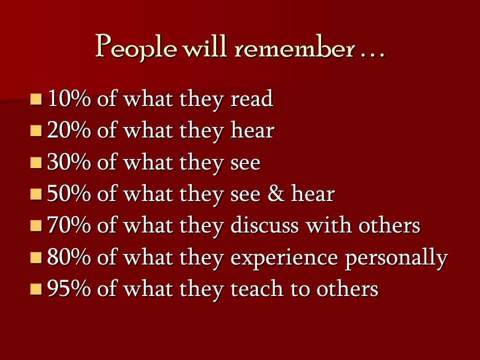 People will remember . . . 10% of what they read 20% of what they hear