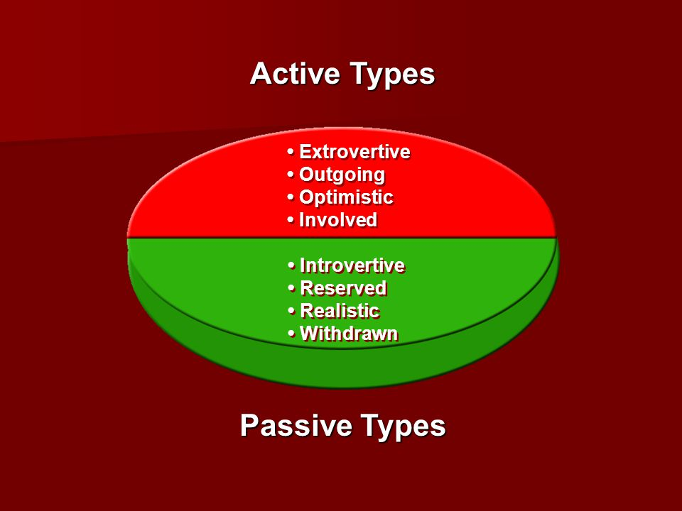 Active Types Passive Types • Extrovertive • Outgoing • Optimistic