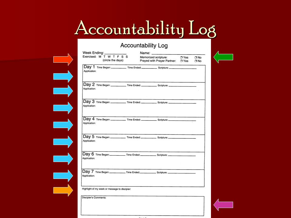 Accountability Log