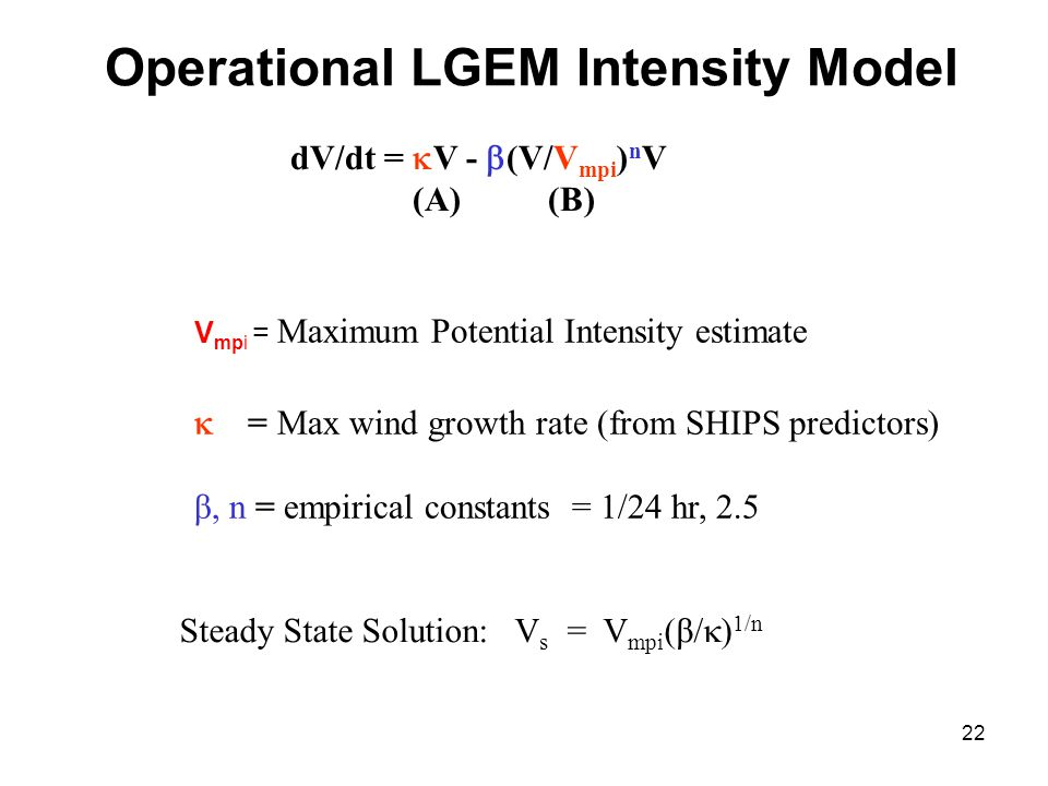 Operational LGEM Intensity Model