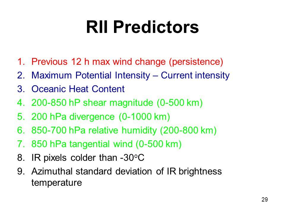 RII Predictors Previous 12 h max wind change (persistence)