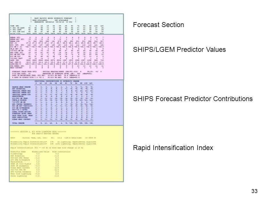 Forecast Section SHIPS/LGEM Predictor Values. SHIPS Forecast Predictor Contributions.