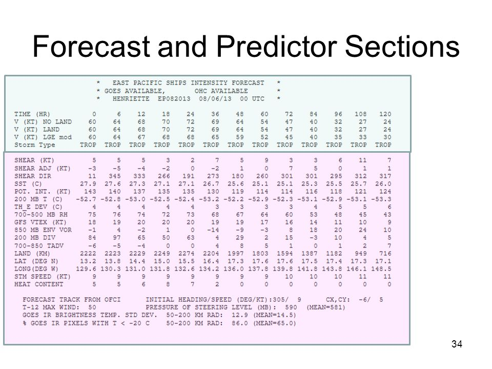 Forecast and Predictor Sections