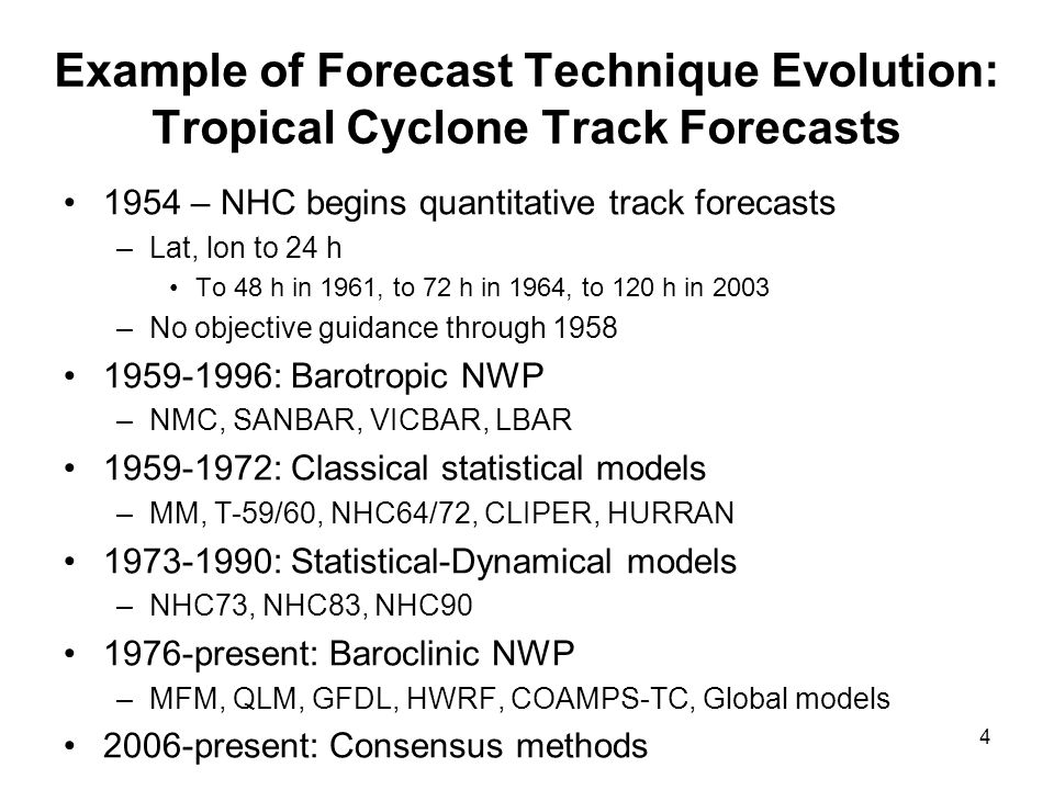 Example of Forecast Technique Evolution: Tropical Cyclone Track Forecasts