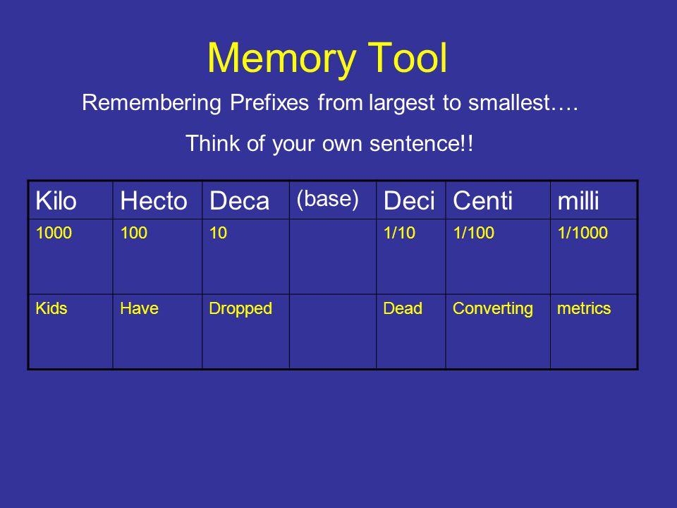 Memory Tool Kilo Hecto Deca Deci Centi milli