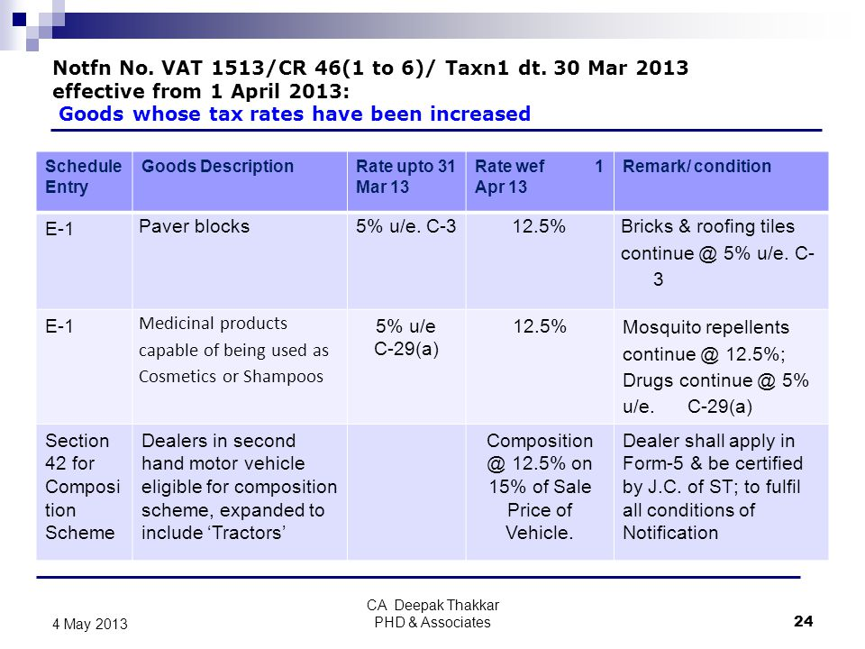 Finance Bill 2011 - Demystified