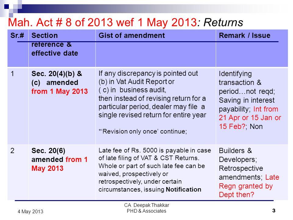 Mah. Act # 8 of 2013 wef 1 May 2013: Returns