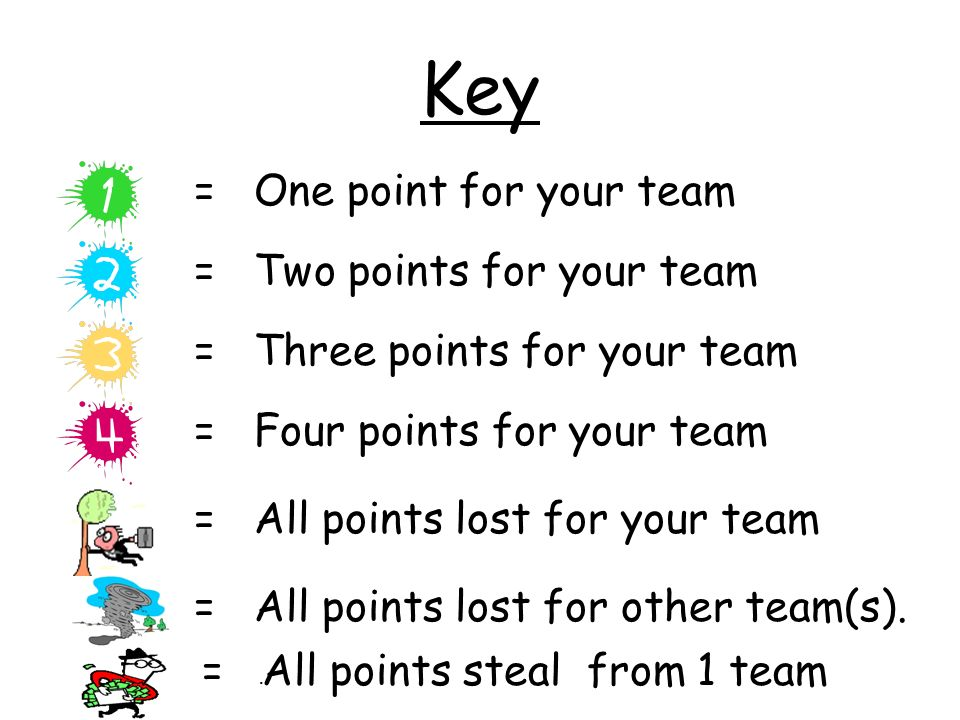 Key = One point for your team = Two points for your team