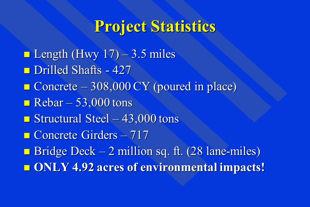 Project Statistics Length (Hwy 17) – 3.5 miles Drilled Shafts - 427