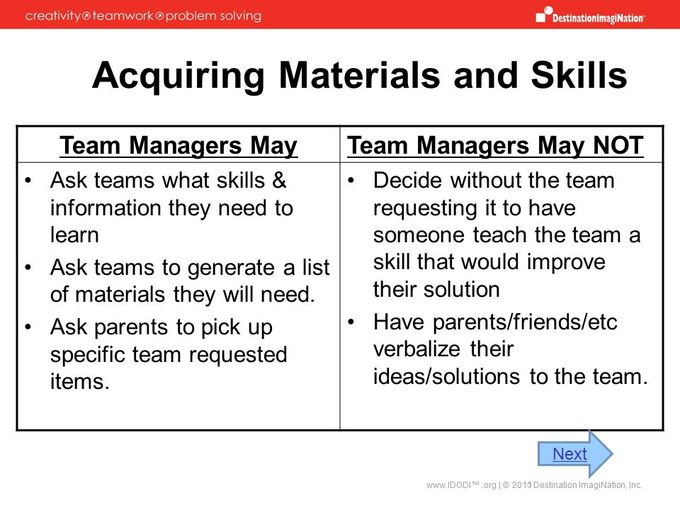 Acquiring Materials and Skills