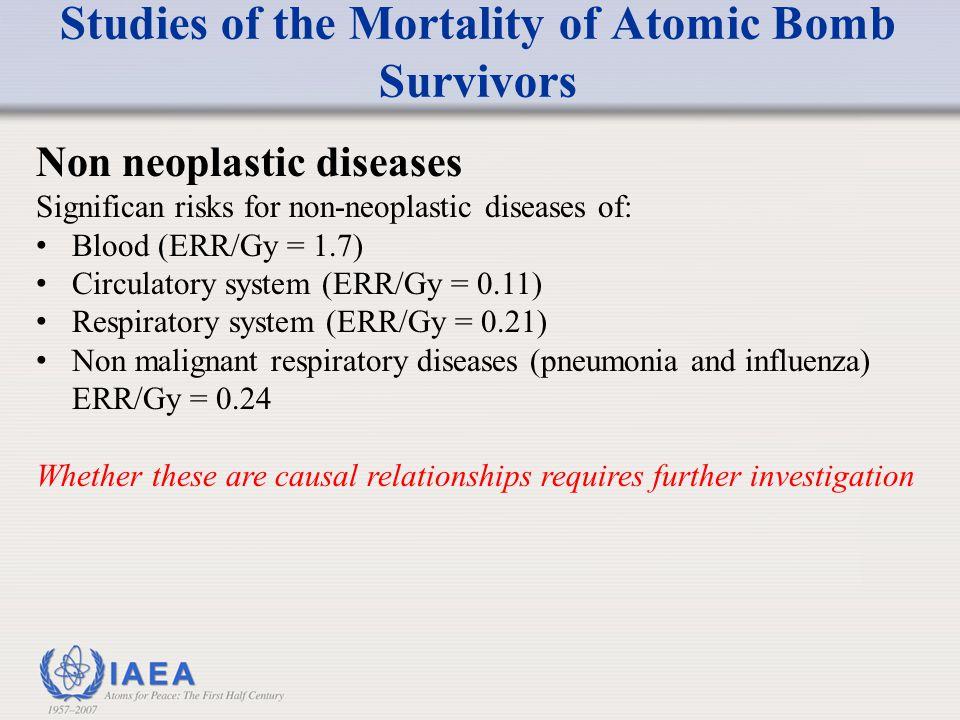 Studies of the Mortality of Atomic Bomb Survivors