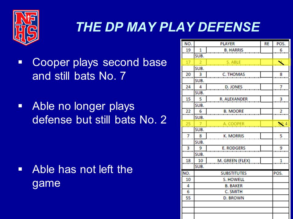 THE DP MAY PLAY DEFENSE Cooper plays second base and still bats No. 7