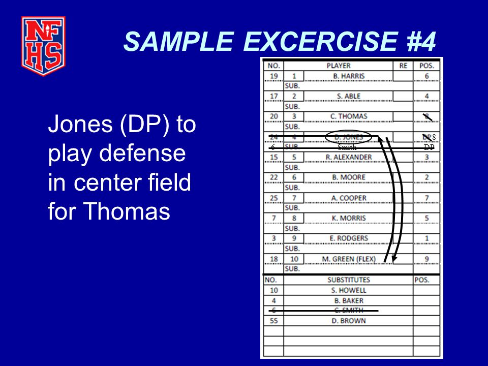 SAMPLE EXCERCISE #4 Jones (DP) to play defense in center field for Thomas. 8. 6. Smith. DP.