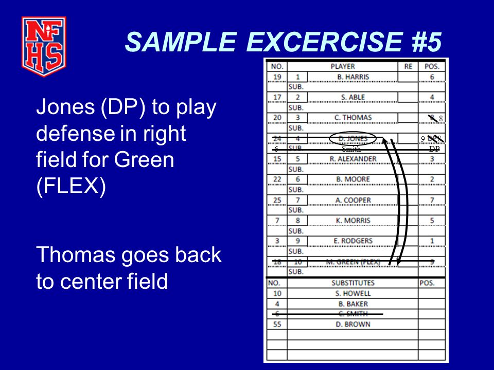 SAMPLE EXCERCISE #5 Jones (DP) to play defense in right field for Green (FLEX) 8. 9. 8. 6. Smith.