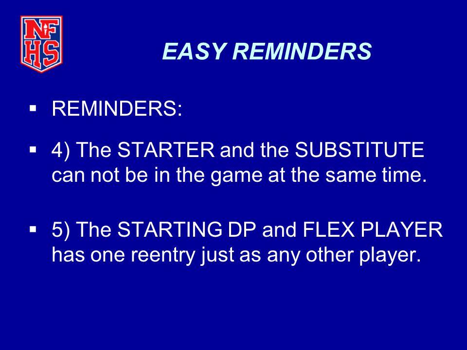 EASY REMINDERS REMINDERS: