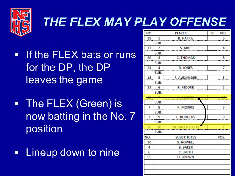THE FLEX MAY PLAY OFFENSE