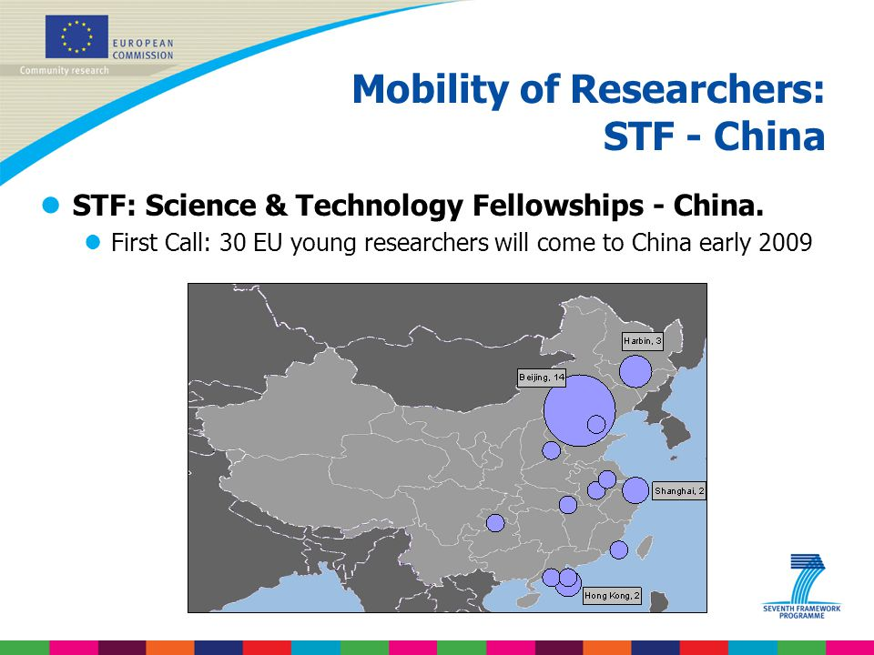 Mobility of Researchers: STF - China