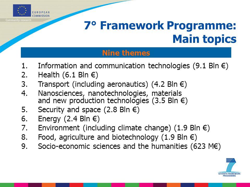 7° Framework Programme: Main topics