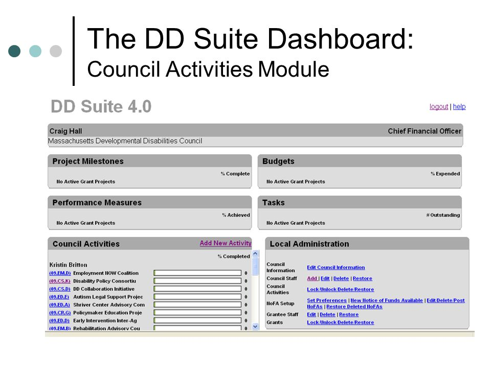 The DD Suite Dashboard: Council Activities Module