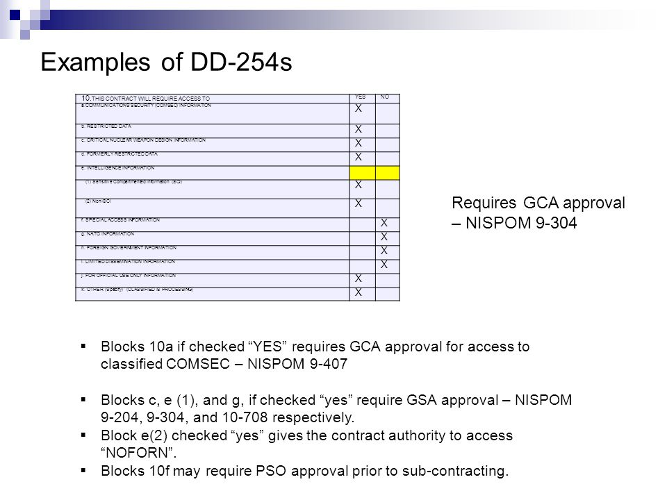 Examples of DD-254s Requires GCA approval – NISPOM 9-304