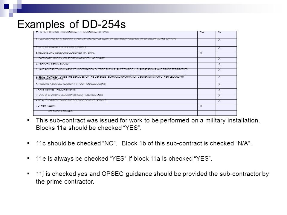 Examples of DD-254s 11. IN PERFORMING THIS CONTRACT, THE CONTRACTOR WILL: YES. NO.