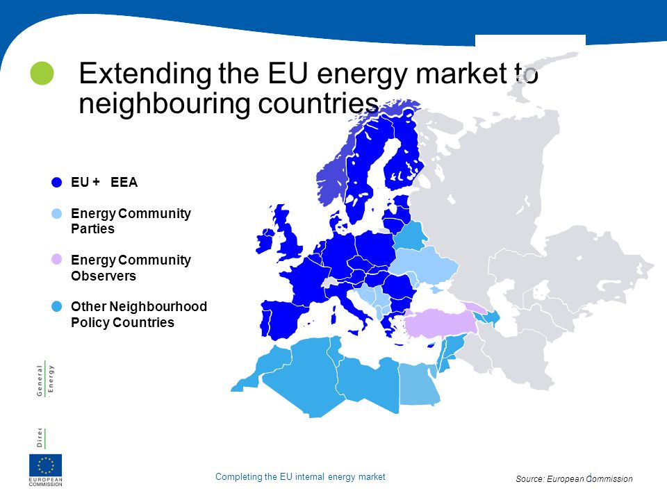 Extending the EU energy market to neighbouring countries